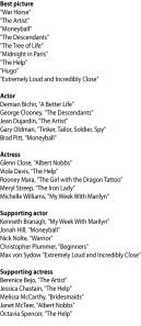 Oscars 1
